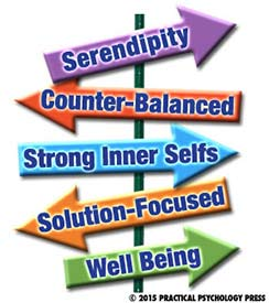 5 Levels of Resiliency